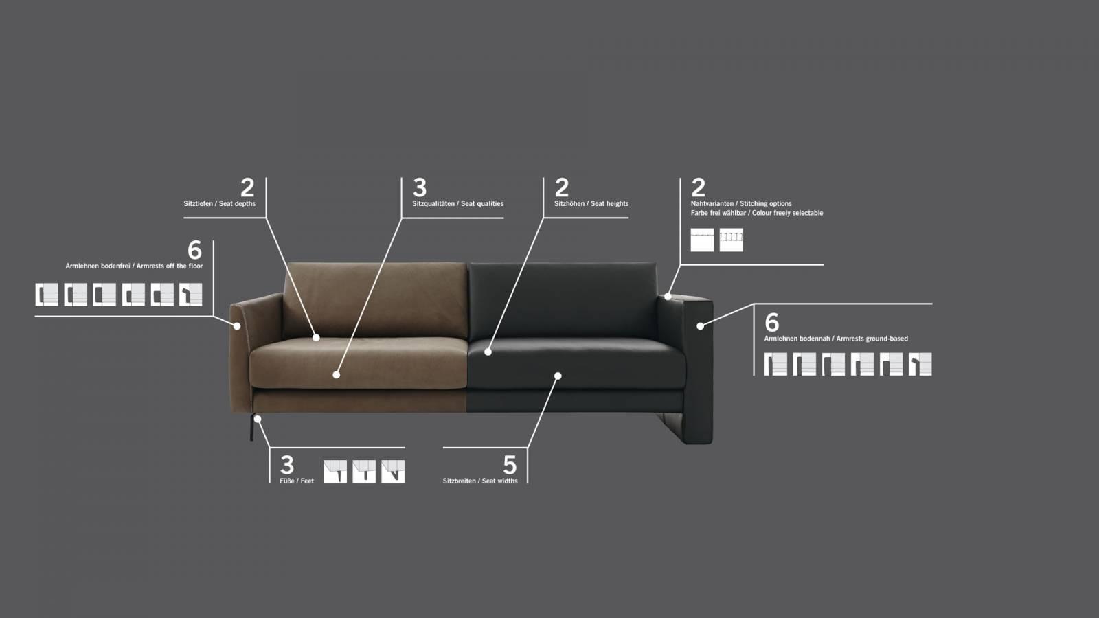 Canapea modernă Koinor Omega